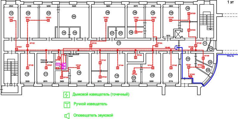 Схема пожарной сигнализации